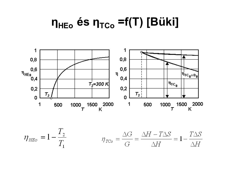 ηHEo és ηTCo =f(T) [Büki]